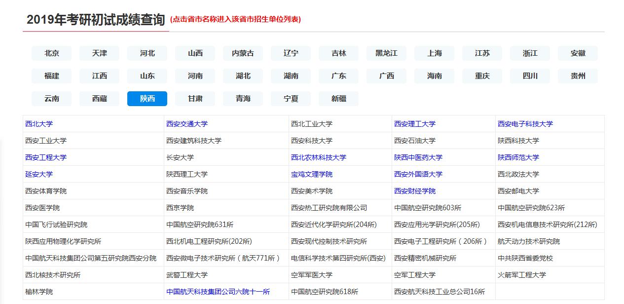 截止10点,陕西省2019年硕士研究生招生考试成绩已有9所公布