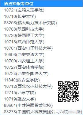 陕西省已有9所院校公布2019年硕士研究生招生考试成绩