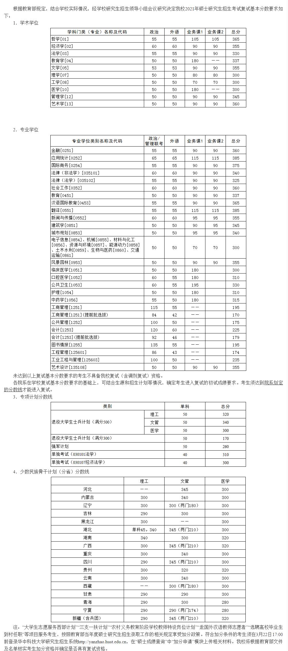 华中科技大学2021年硕士研究生入学考试复试基本分数线